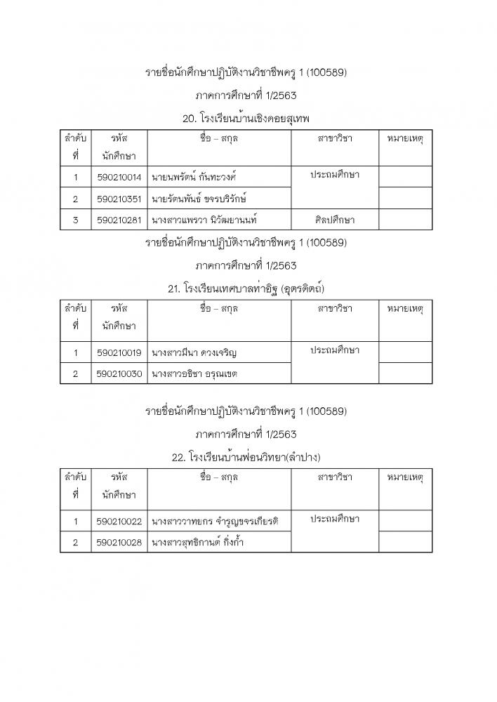 รายชื่อนักศึกษาปฏิบัติงานวิชาชีพครู 1 (100589) 1/2563