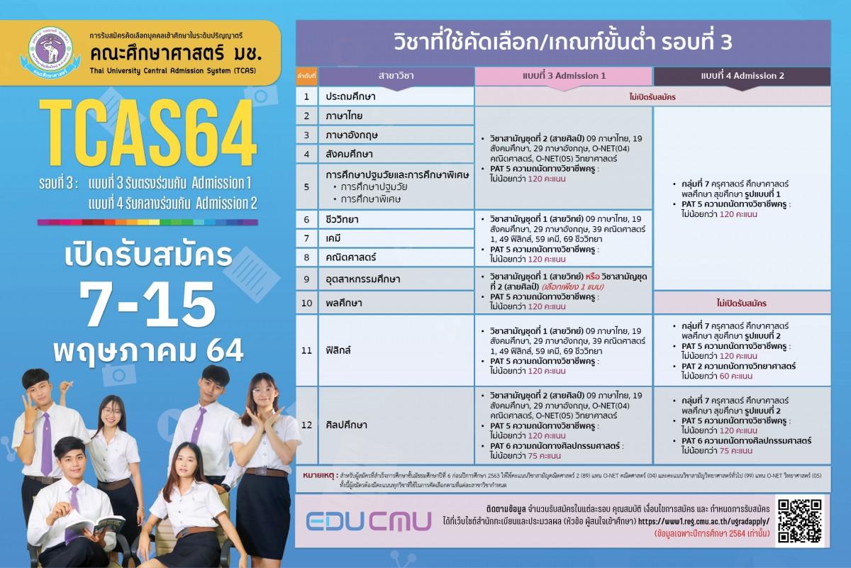 เปิดรับสมัครนักศึกษาระดับปริญญาตรี คณะศึกษาศาสตร์ มหาวิทยาลัยเชียงใหม่ ปีการศึกษา 2564