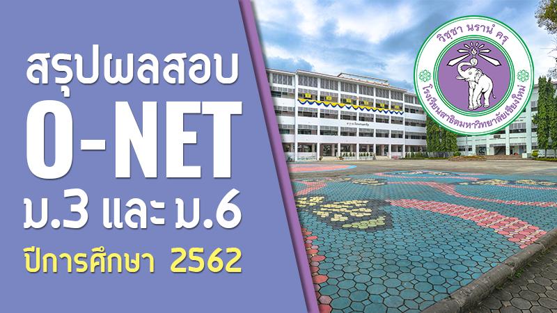 สรุปผลสอบ o-net ปีการศึกษา 2562 ชั้นมัธยมศึกษาปีที่ 3 และชั้นมัธยมศึกษาปีที่ 6 โรงเรียนสาธิตมหาวิทยาลัยเชียงใหม่