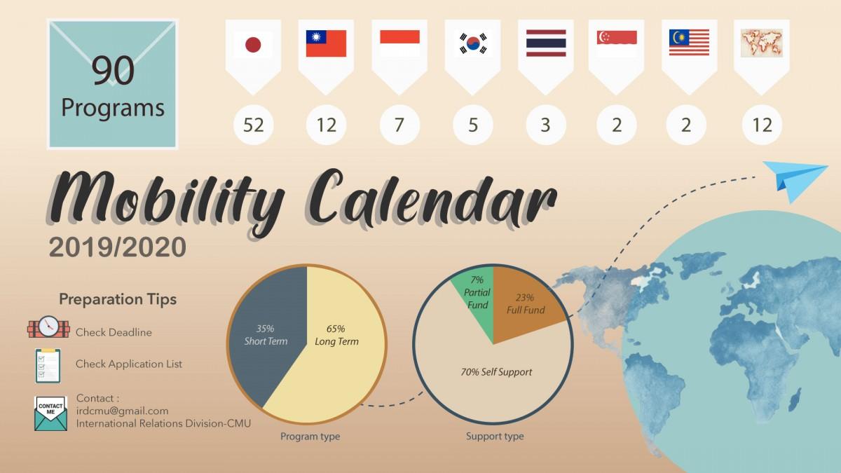 ขอประชาสัมพันธ์ข้อมูลเกี่ยวกับโครงการแลกเปลี่ยนระยะสั้น ณ ต่างประเทศ Mobility Calendar 2019 - 2020