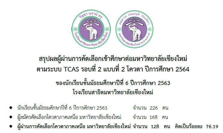 สรุปผลผู้ผ่านการคัดเลือกเข้าศึกษาต่อมหาวิทยาลัยเชียงใหม่ ตามระบบ TCAS รอบที่ 2 แบบที่ 2 โควตา ปีการศึกษา 2564 ของนักเรียนชั้นมัธยมศึกษาปีที่ 6 ปีการศึกษา 2563 โรงเรียนสาธิตมหาวิทยาลัยเชียงใหม่