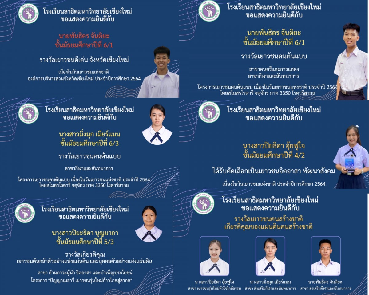 คณะศึกษาศาสตร์ มช. ขอแสดงความยินดีแก่นักเรียนโรงเรียนสาธิตมหาวิทยาลัยเชียงใหม่ ที่ได้รับรางวัลเยาวชนสาขาต่างๆ ดังนี้